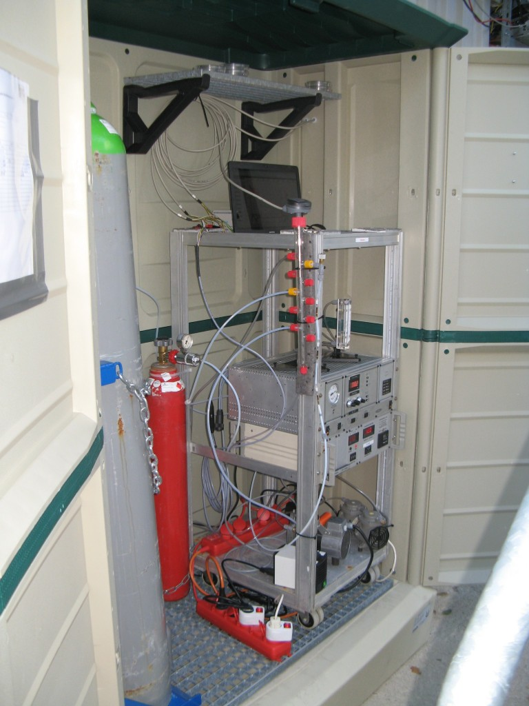Instrument rack for the measurement of concentrations of hydrocarbons